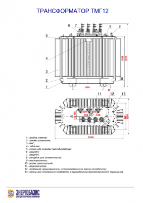 Трансформатор ТМГ12 25 кВА 6(10) кВ